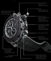 Nubeo Black Mamba watch collection